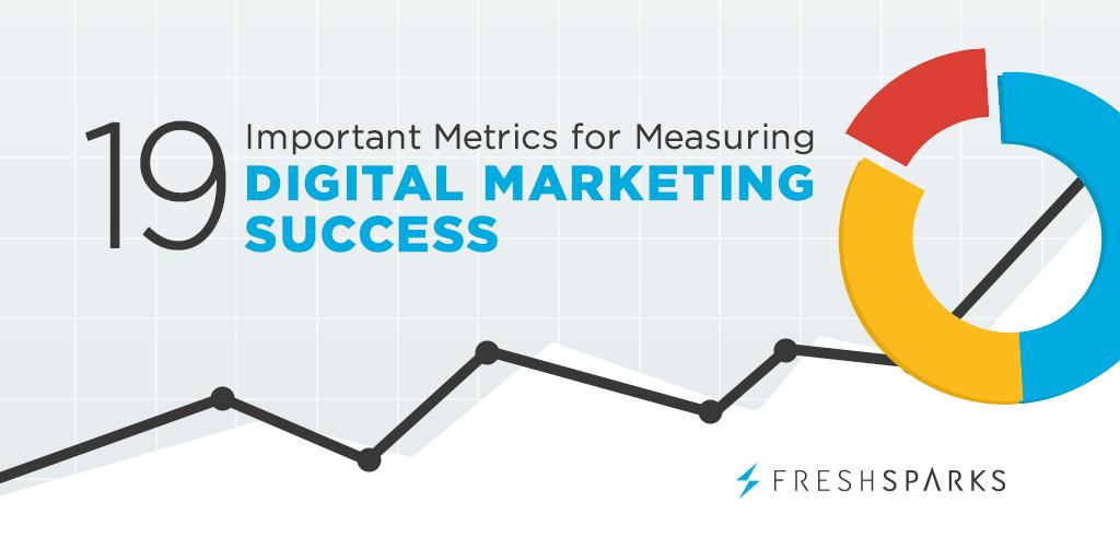 19 Important Metrics for Measuring Digital Marketing Success