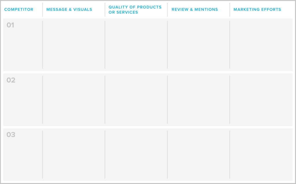 Creating a brand competitor research spreadsheet | 11 Simple Steps for a Successful Brand Building Process