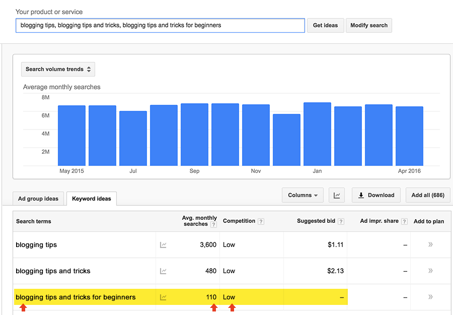 Blogging Tips and Tricks for Beginners   Keyword research