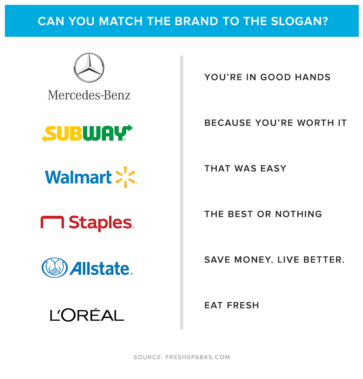 Branding for business - slogans and taglines quiz