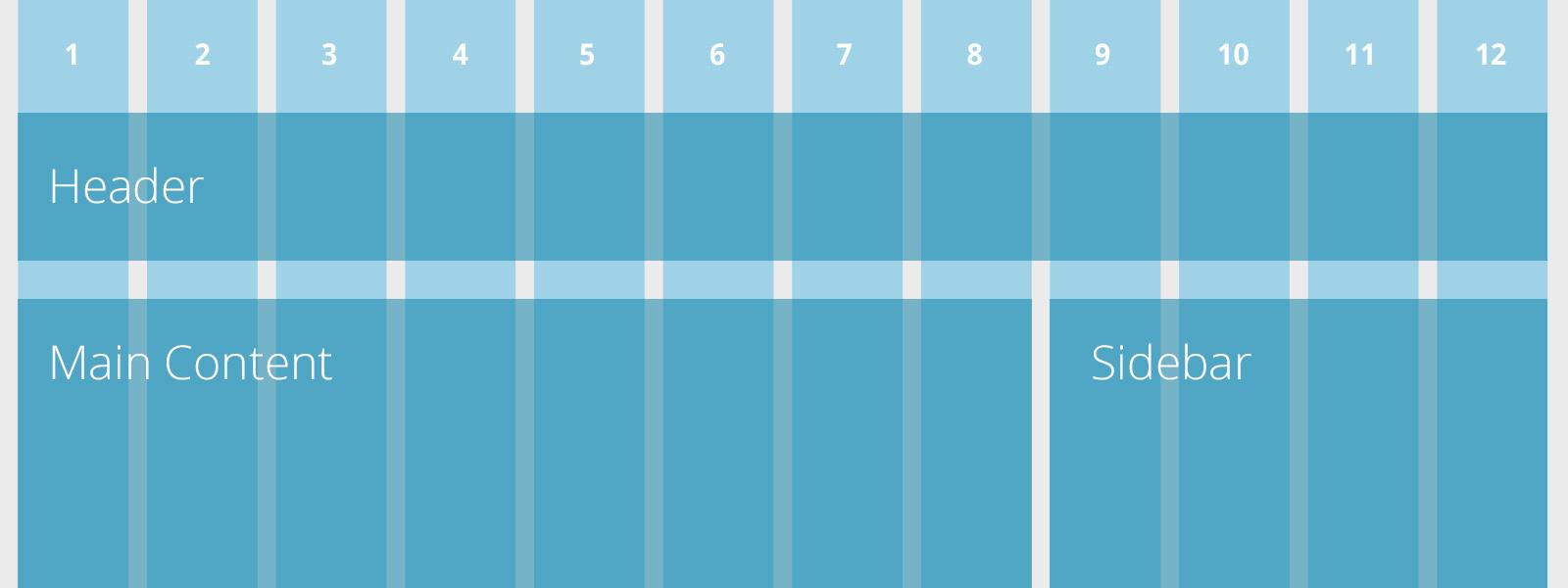 flexible grid responsive web design for mobile