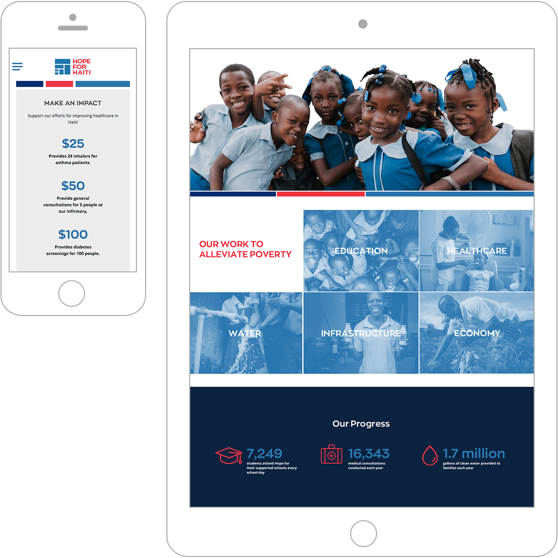 Nonprofit website - Hope For Haiti