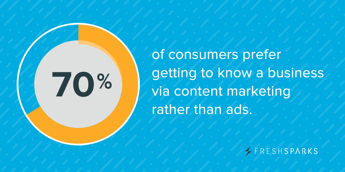 Consumers prefer getting to know a business via content marketing rather than ads | How To Start A Successful Blog For Your Business in 2021