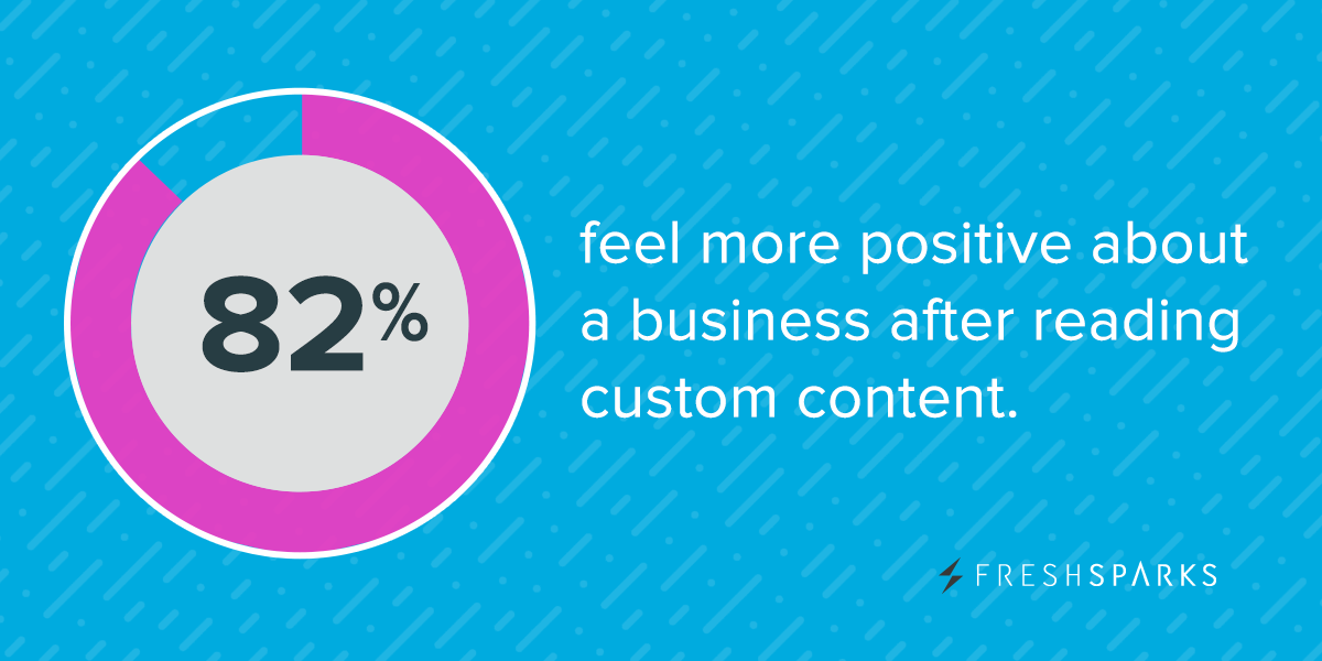 82% feel more positive about a business after reading custom content | How To Start A Successful Blog For Your Business in 2021
