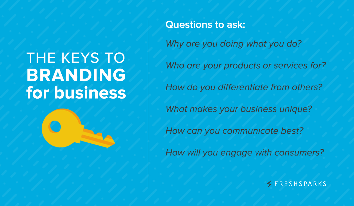 Keys to Branding for Business   How to Create a Digital Brand Strategy for Optimal Growth