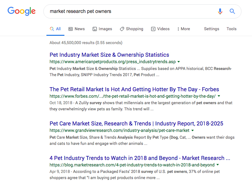 Market research examples for branding