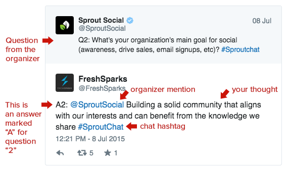 Twitter chats for marketing: creating the best tweet